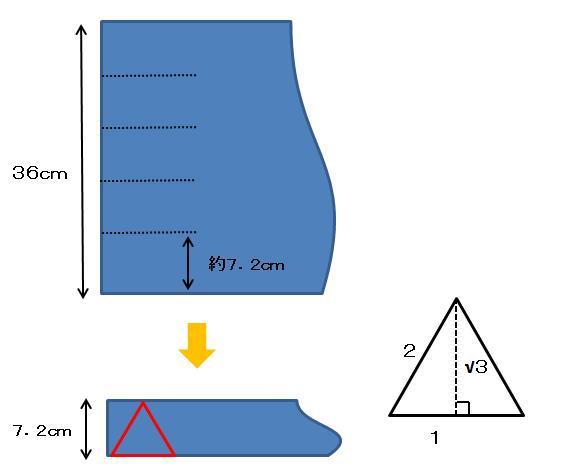 雪花絞りの三角形